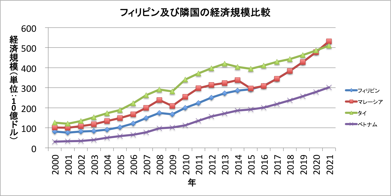 economy2